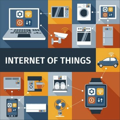 Internet of Things (IoT) Opportunities
